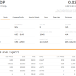 Stock Price Volatility – Buying and Selling RWRDP
